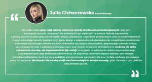 Julia Cichaczewska