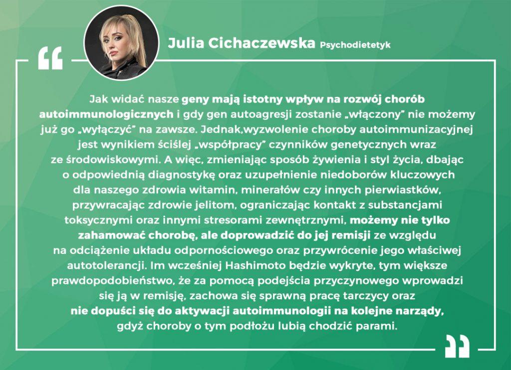 Dietetyk Julia Cichaczewska