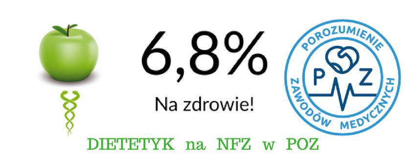 protest dietetykow