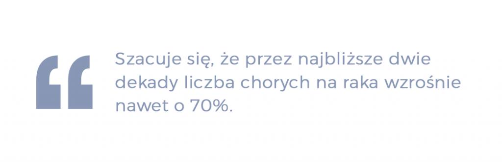 Liczba osób chorych na raka